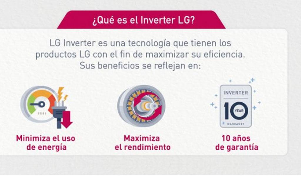 ¿Por qué es importante la tecnología LG Inverter en los electrodomésticos para el hogar?
